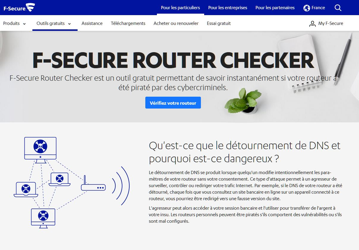 routeur checker